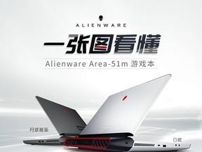 Alienware Area-51m图评