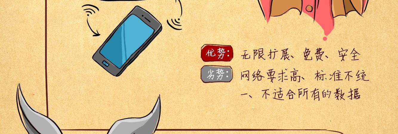 五种青年如何扩展手机容量?