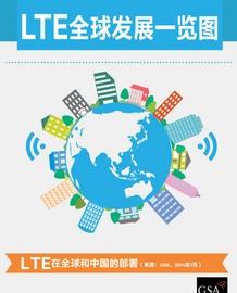 一张图带你全面了解全球LTE发展历程截图