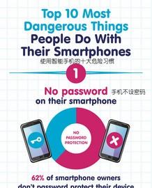 一张图揭秘使用智能手机的十大危险习惯截图