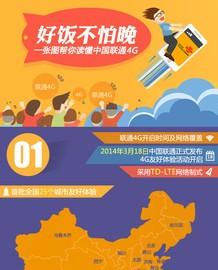 好饭不怕晚 一张图帮你读懂中国联通4G截图