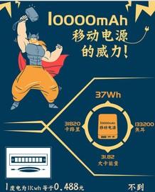 10000mAh移动电源到底蕴含多大能量截图
