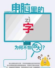 Z图说:电脑里的字为何不怕放大?截图