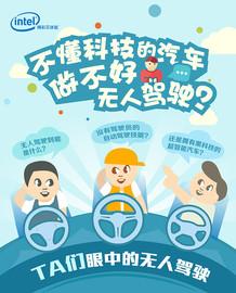 有门道!不懂科技的汽车做不好无人驾驶截图