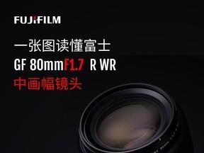 富士GF 80mm F1.7 R WR