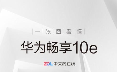 5000mAh大电池带来越级体验 一图读懂华为畅享10e