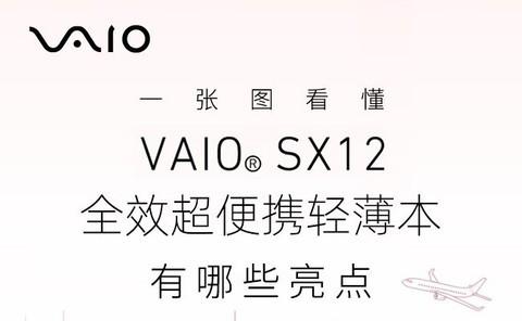 一张图看懂VAIO SX12全效超便携轻薄本有哪些亮点