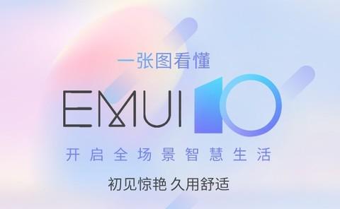 一张图看懂EMUI10 开启全场景智慧生活