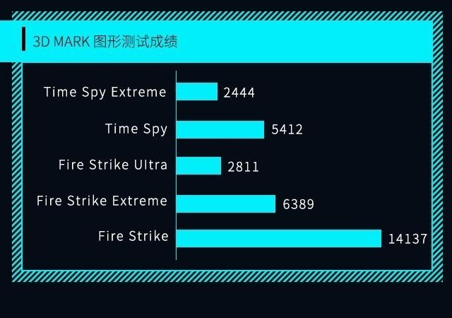 重新定义电竞屏!雷神新五代911游戏本图评