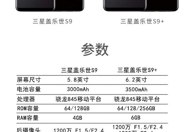 一图看懂三星盖乐世S9/S9+中国发布会