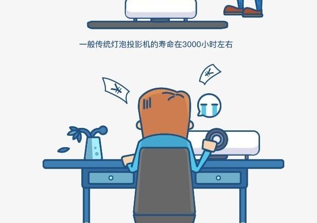 松下全新商教投影机2万小时长寿命灯泡