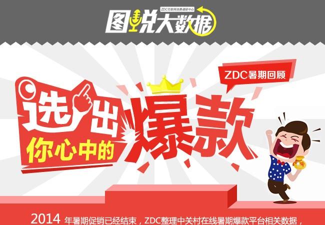 ZDC暑期回顾 选出你心中的爆款