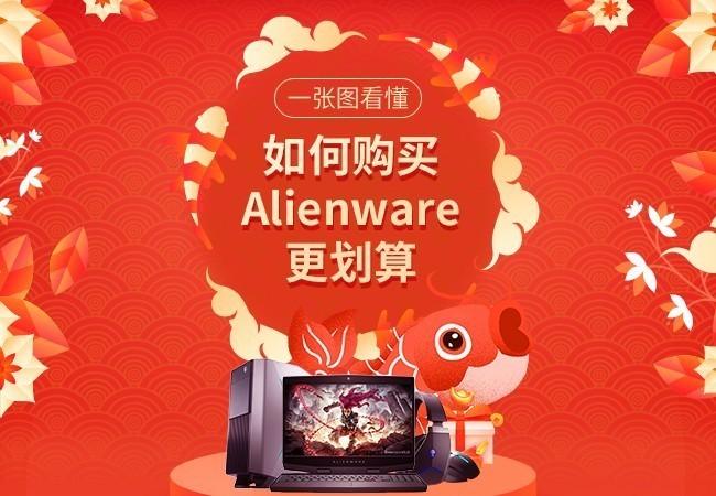 一张图看懂 如何购买Alienware更划算