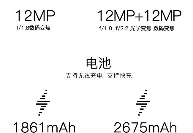 iPhone8和Plus哪不一样?一图让你看明白