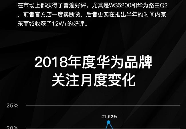 霸主衰落 2018年无线路由器市场鹿死谁手