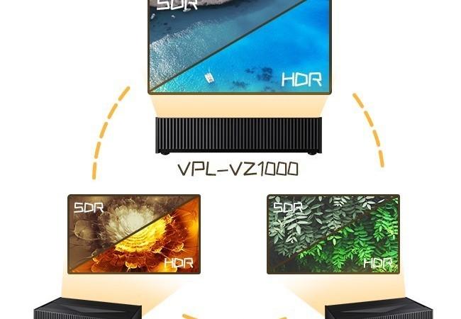 索尼HDR技术为何成为显示行业黑科技?