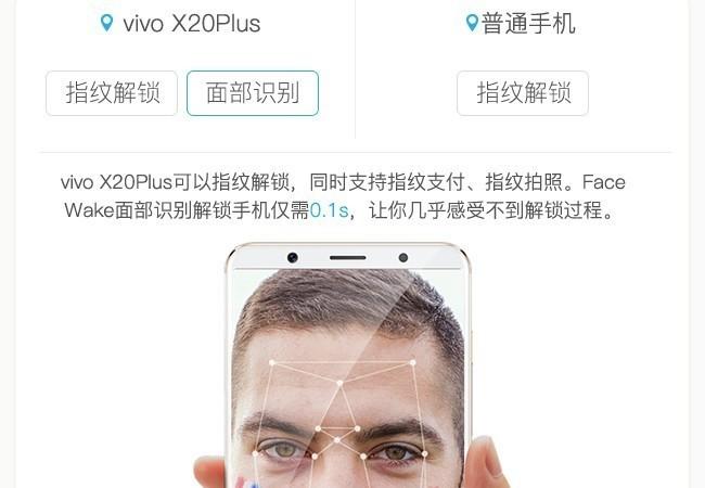 图说:vivo X20Plus的那些逆天数据