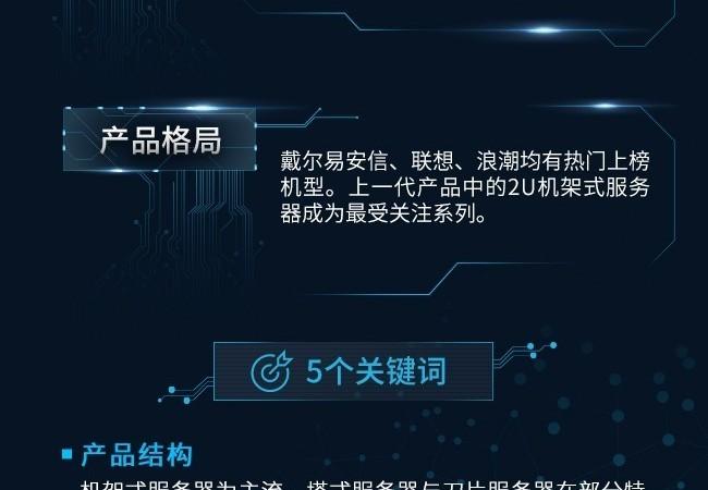 国产崛起 云和AI铸x86服务器又一春
