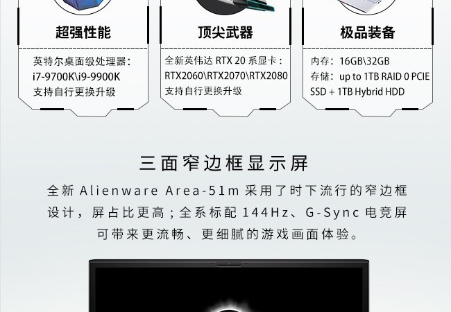 一张图看懂Alienware Area-51m游戏本
