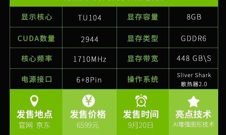 一张图看懂NVIDIA RTX2080/2080Ti发布会