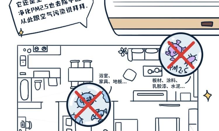 室内空气问题多多?一台EBC英宝纯空气环境机全搞定