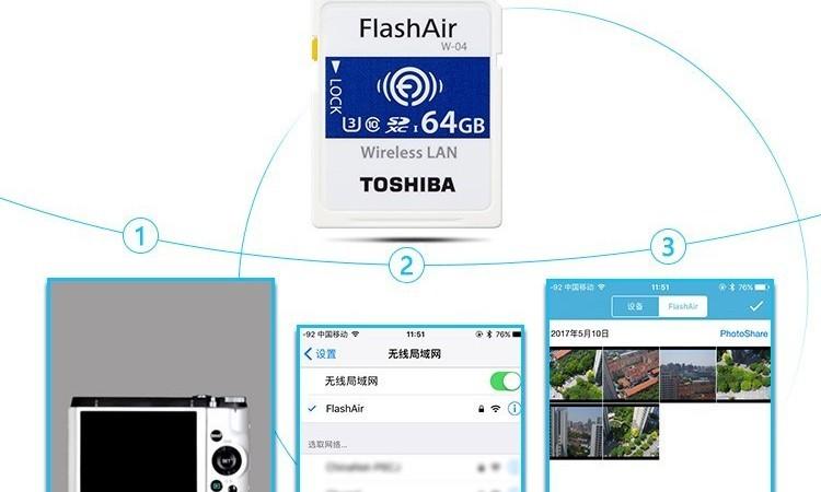 一张图读懂东芝第四代FlashAir闪存卡
