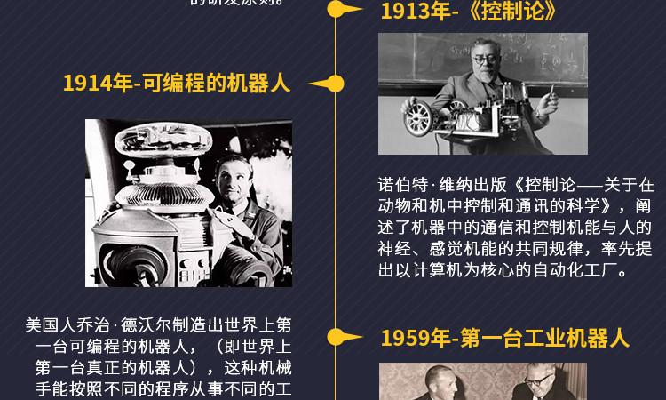 社会资讯_一分钟带你了解机器人发展史的重要节点