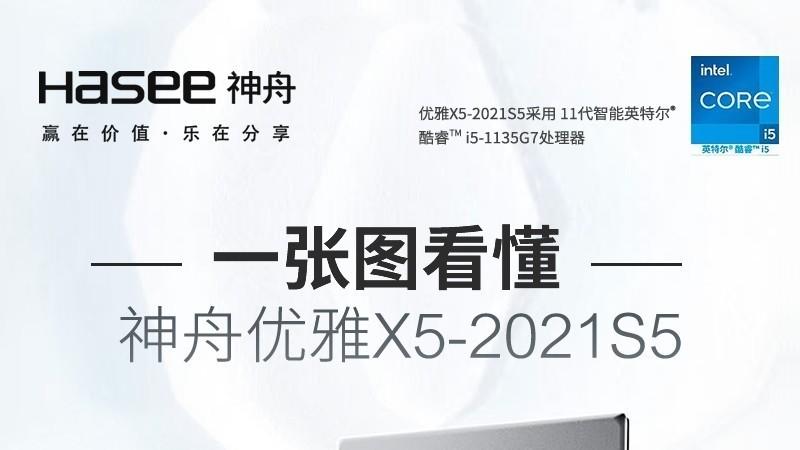 一张图看懂神舟优雅X5-2021S5轻薄本