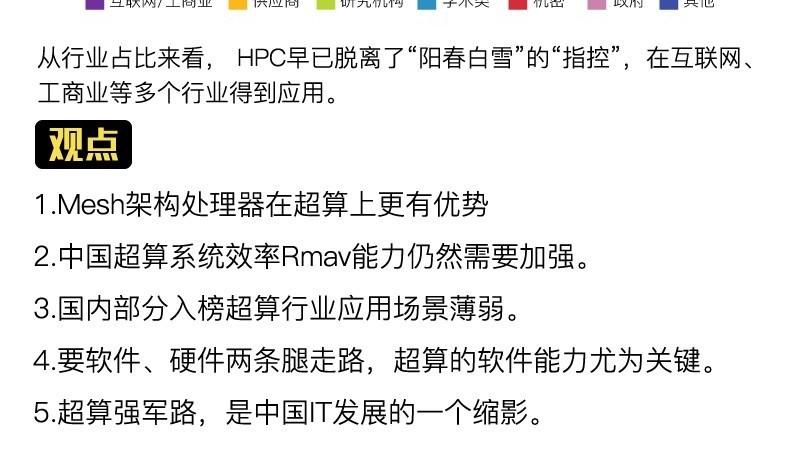 中国·超算 全球HPC十年数据汇总分析